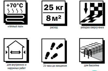 плиточный клей для бассейнов-инструкция