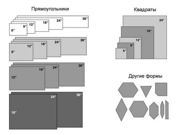 размер плитки для ванной