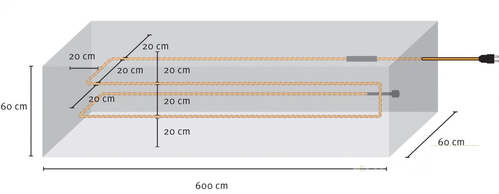 расчет длины греющего кабеля