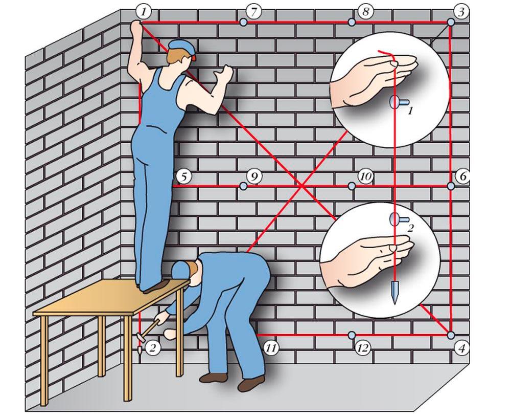 Установка маяков для выравнивания стен в ванной альтернативный метод