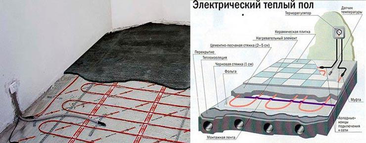 Электросхема теплого пола балкона